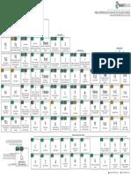 Tabela de Atalhos.pdf