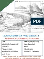 Cain Mata a Abel Estudio 5 Libro de Genesis