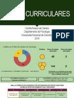 Rutas Curriculares 2019 1s 1