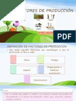 2 Factores de Producción