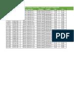 Datos Campo Cascajal Izquierdo-V01