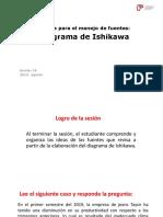 7A_NO4I_El diagrama de Ishikawa_2019-agosto.pptx