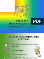 Aspectos Psicológicos - Criança e Jovem