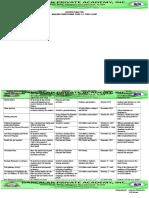 Sao Action Plan 2019-2020