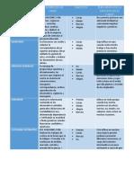 RESOLUCION DE CONFLICTOS PROYECTO.docx