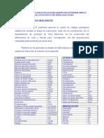 Convenciones Geologicas Para Mapeo de Interior Mina