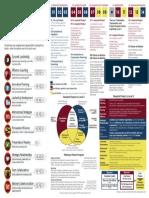 pathways infographic draft 3