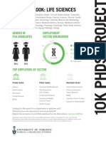 10 K PhD Project at University of Toronto, Canada
