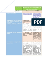 Comparacion de Software.pdf