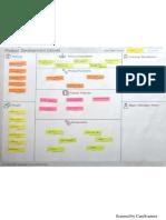 Product Development Canvas