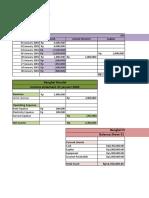 Accounting equition(Nabila).xlsx