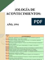 CRONOLOGÍA DE ACONTECIMIENTOS