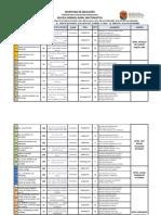 ESCUELAS 5° 2019.pdf