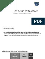 Las Áreas de Un Restaurante