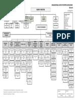 Organizational Chart August 2019