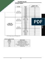CAT ALCO SOLENOIDES.pdf