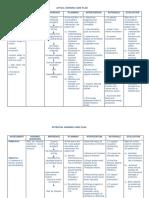 Actual Nursing Care Plan.docx