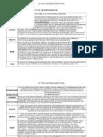 Ley Municipal 23-3-2019