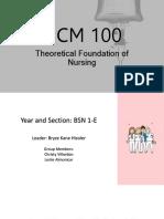 NCM 100 1E G6- Hildegard Peplau- Interpersonal Relationships Theory