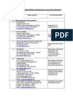 Biogas Service Providers List 114 Nos