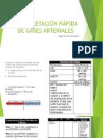 representación rápida de gases arteriales