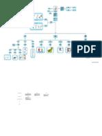 Mapa Conceptual acerca de los mecanismos