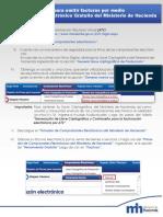 5a6f9e6ac664a_ABC Para Uso Del Facturador Electronico Del Ministerio de Hacienda