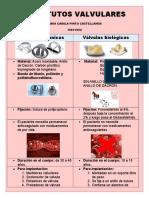valvulas mecanicas vs biologicas   cuadro comparativo