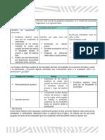 La evaluación en el aula(SHEPARD)