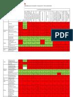 TABLA Matriz Identificación de Impactos Ambientales Para El Escenario