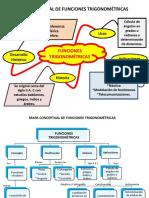Mapa Mental y Conceptual de Las Funciones Trigonométricas