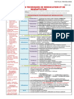 118 Principales techniques de rééducation et de réadaptation. Savoir prescrire la masso- kinésithérapie et l'orthophonie