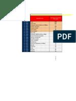 Costo de Inventario Gloria (1)
