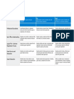 Front Office Services Rubric