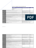 Lb Ir Sss Slb 0011 Caracteristicas Epp Cmlb