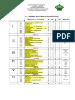 Pensum Ingenieria Agroindustrial(1)