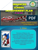 Enhanced School Improvement Plan
