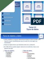 Unidad 1. Tipos de Datos de VHDL
