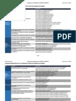 UNAM-Posgrado-en-PNPC-2019