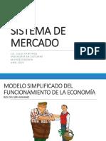 EL MERCADO Sesion 2