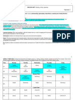 educ4725 unit plan