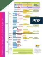 Researcher Career Path Spain 2019 Euraxess (1)