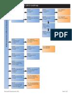 AX 2012 Roadmap AXLearning