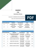 Resultados_prensa_xii Campeonato Oficial Comunidad de Madrid