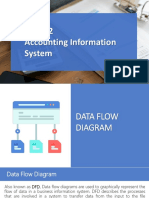 Application Data Diagrams and flowcharts