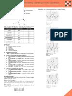 Module 02 - Plane and Spherical Trigonometry.pdf