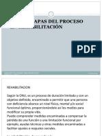 t7. Las Etapas Del Proceso en Rehabilitación.