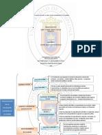 Organizacion de La Educacion Superior en Colombia