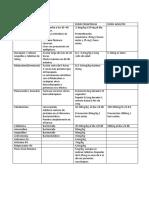 MEDICAMENTOS DOSIS (1).docx