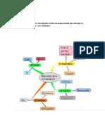 tarea II de metodología.docx